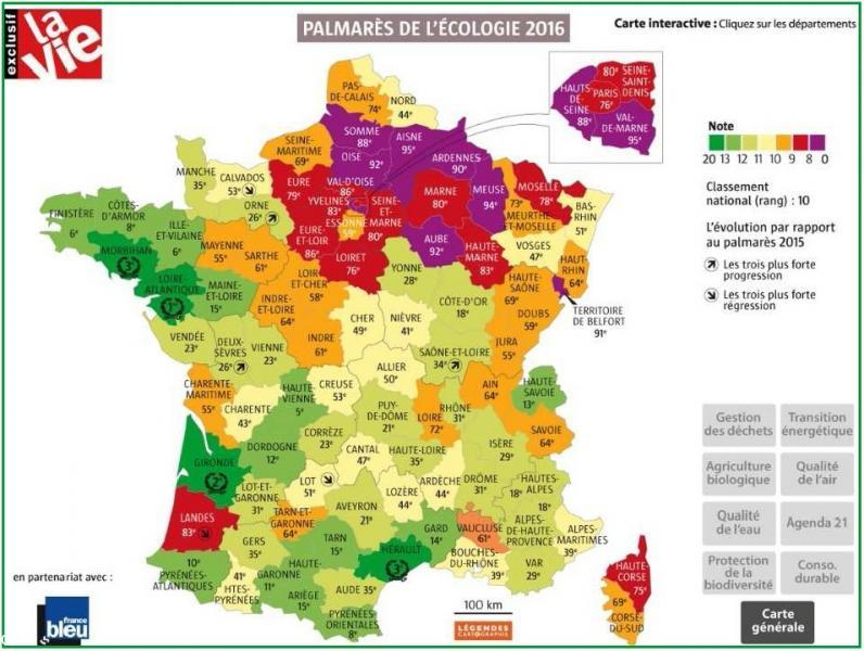 La Loire Atlantique championne du Palmarès de l'écologie